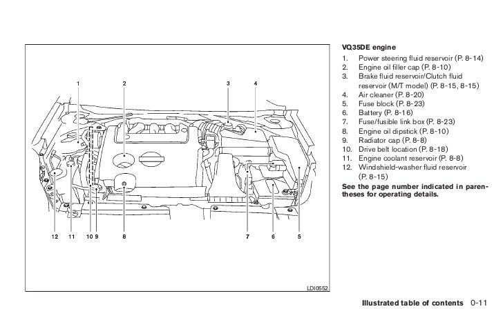 2011 nissan altima owners manual